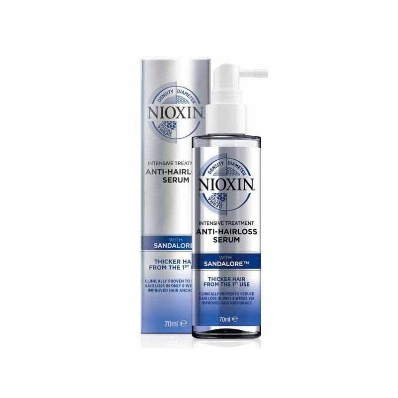 Nioxin serum anticaida - intensive treatment anti-hair loss